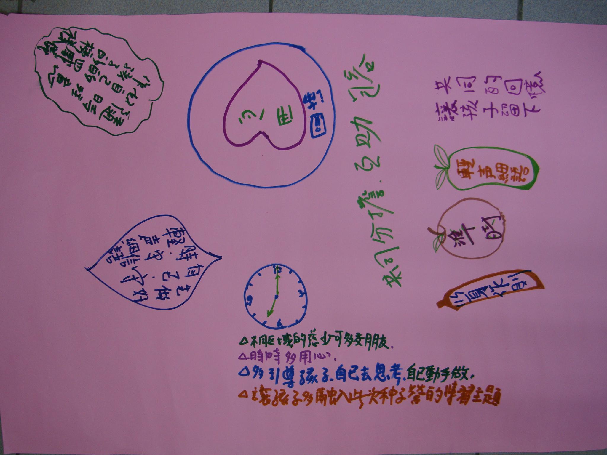 2010年3月20日慈少班種子營世界咖啡館海報分享 !Gfq@