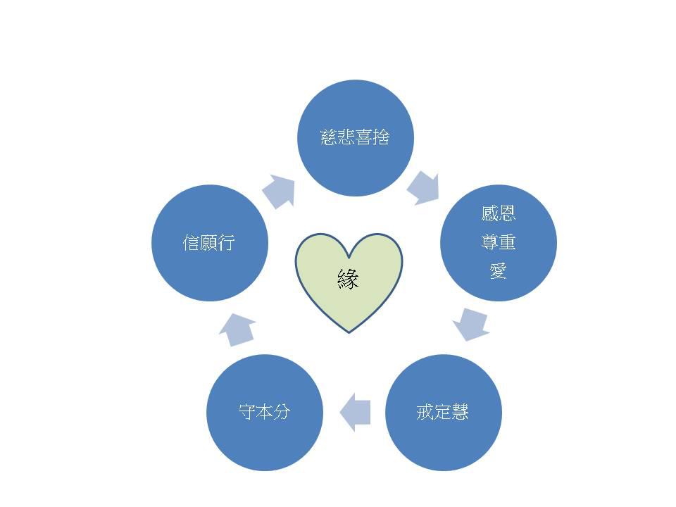 20101018雲林教聯會教師茶會活動心得 8uYB@