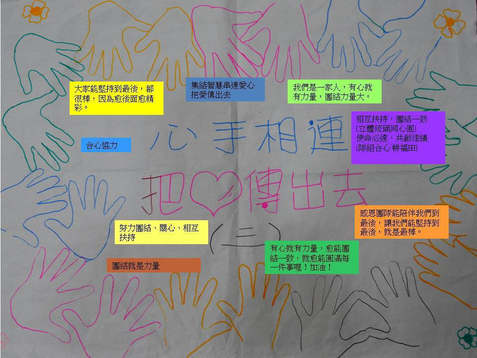20121117高雄左營三民親子班合和互協共識營給團隊一句話簡報 KDWD@