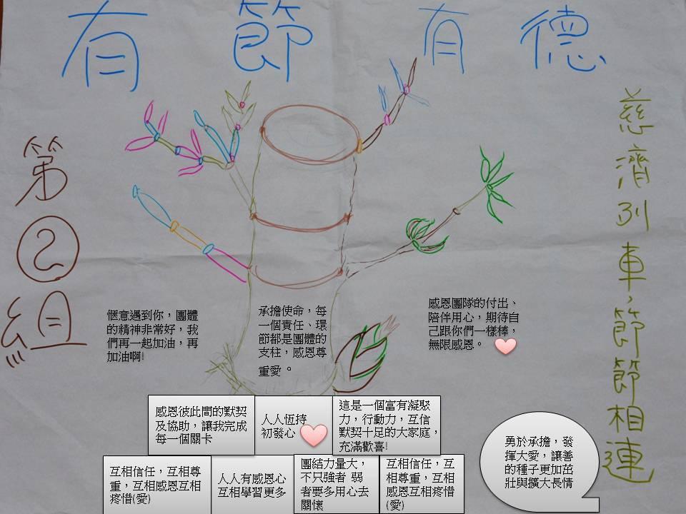 20121117高雄左營三民親子班合和互協共識營給團隊一句話簡報 Lu1h@