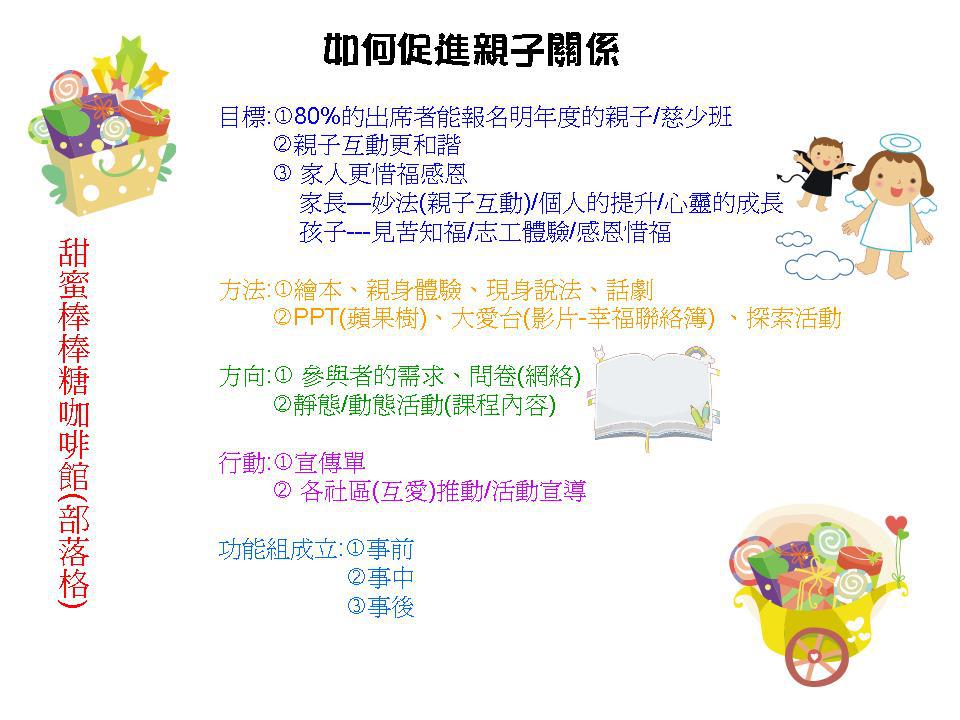 0314馬來西亞、吉隆坡教育團隊人文交流活動世界咖啡館海報分享 Sm@T@