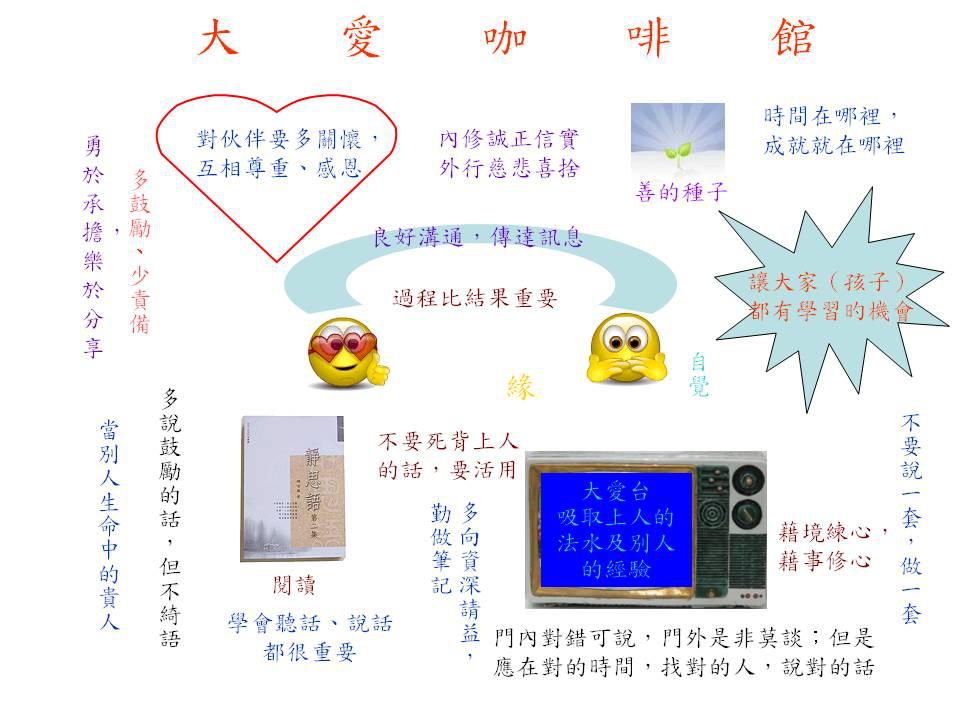 鳳山任務20100227世界咖啡館分享海報 _uiR@