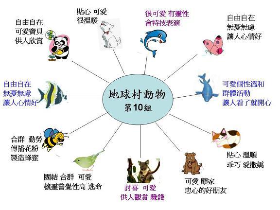 20100821教聯會幼教靜思語教學研習課程   任務心得分享 WHrp@