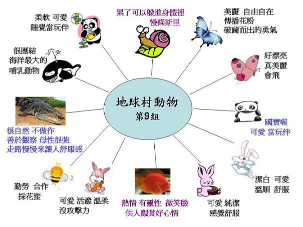 20100821教聯會幼教靜思語教學研習課程   任務心得分享 YWLd@